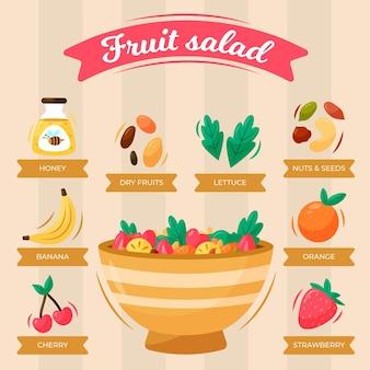 Receta saludable de ensalada de frutas