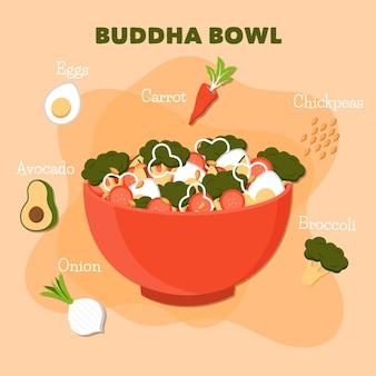 Receta de tazón de buda con verduras saludables
