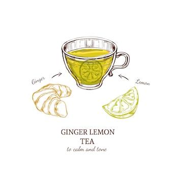 Receta de té aromático