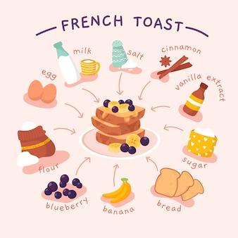 Receta de tostadas francesas con ingredientes