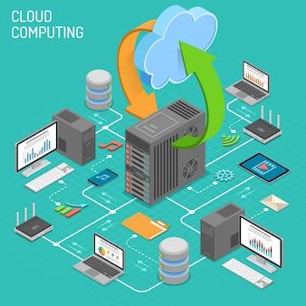 Red de datos tecnología de computación en la nube isométrica