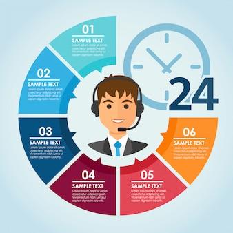 Redondo infografic color con agente hombre call center 24 horas.