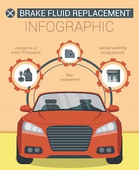 Reemplazo de líquido de frenos. infografía carro rojo. estación de servicio. auto servicio