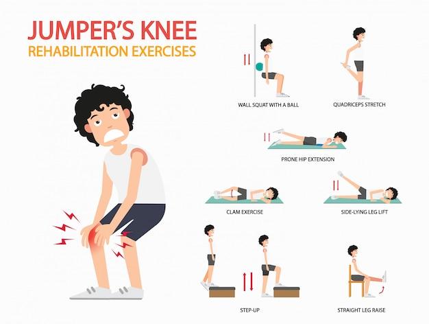 Rehabilitación de la rodilla de saltador con ejercicios de infografía, ilustración.