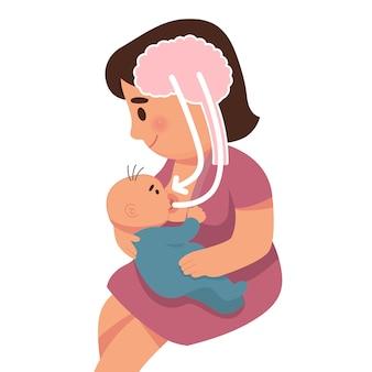 Relación entre madre e hijo al amamantar.