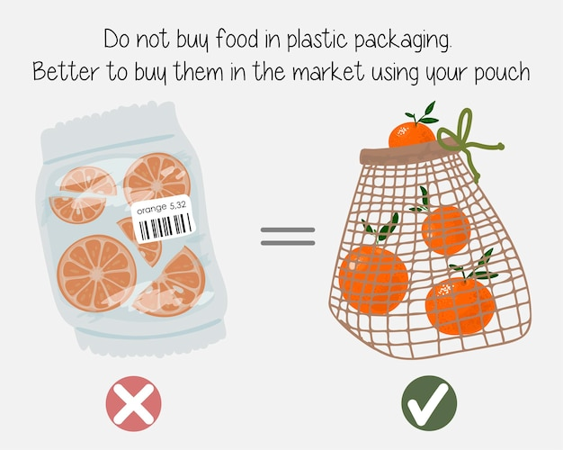 Residuos cero que protegen el medio ambiente eligiendo materiales orgánicos naturales sostenibles. di no plástico