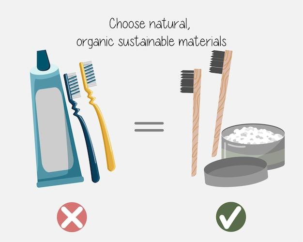 Residuos cero que protegen el medio ambiente eligiendo materiales orgánicos naturales sostenibles. sin plastico