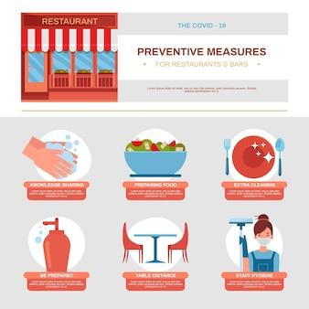 Restaurante medidas preventivas