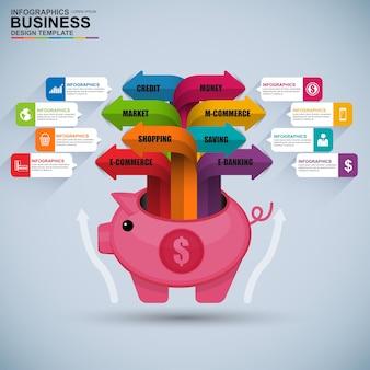 Resumen 3d comercio digital empresarial infografía. se puede usar para guardar la planificación, shoppi