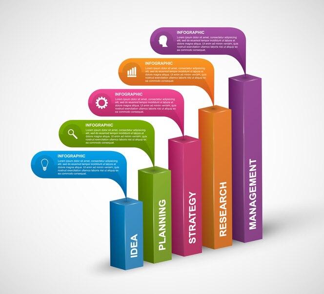 Resumen 3d opciones digitales infografía.