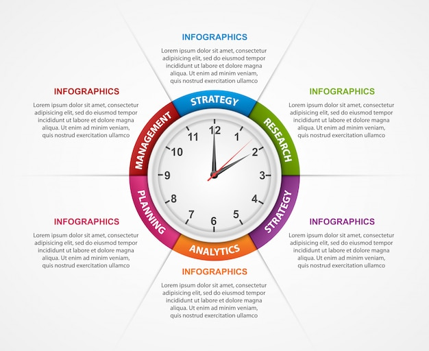Resumen infografía con reloj en el centro.