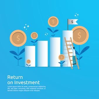 Retorno de la inversión roi