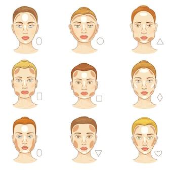 Retrato de personaje femenino de vector de tipo de rostro de mujer con formas faciales para maquillaje conjunto de ilustración de skintone de características de chicas hermosas con contorno de cosméticos en la piel aislada en blanco