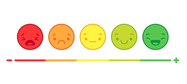 Retroalimentación de emoción de expresión facial