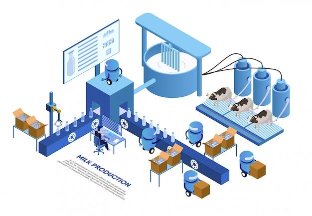 Robots de fábrica inteligentes que producen producción de leche