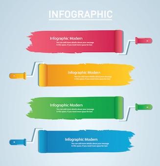 Rodillo de pintura con espacio para la plantilla gráfica de información de texto