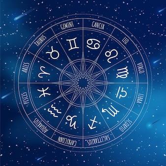 Rueda de astrología con fondo de signos del zodíaco