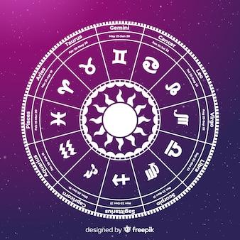 Rueda del horóscopo en fondo del espacio