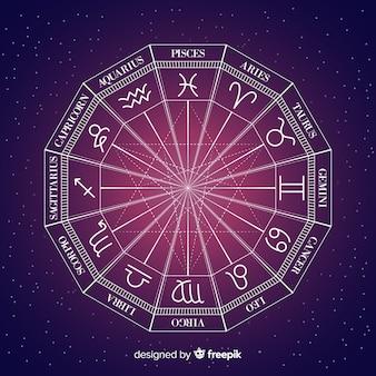 Rueda del zodíaco en fondo espacial