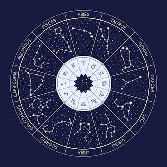 Rueda del zodíaco con signos y constelaciones del zodíaco.