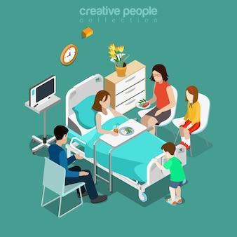 Sala de hospital cama del paciente atención familiar visitando médico isométrico plano