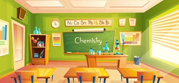 Sala de química, laboratorio escolar, interior de la clase