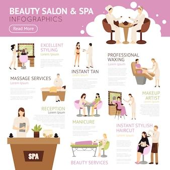 Salón de belleza spa gente infografía