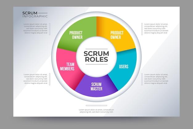 Scrum - concepto de infografía