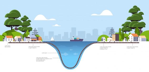 Sección transversal esquemática bajo el agua de fibra óptica conexión de cable de tecnología de transferencia de información