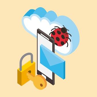 Seguridad cibernética de teléfonos inteligentes