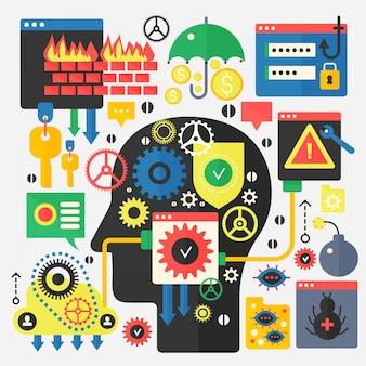 Seguridad de la comunicación en línea, protección informática y concepto de seguridad cibernética.