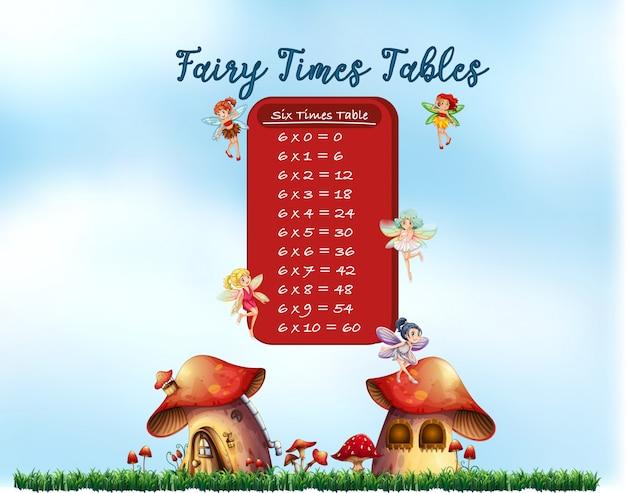 Seis mesas temáticas de hadas.