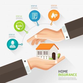 Servicio de negocios de seguros de casa de infografía. empresario manos protegiendo la casa.