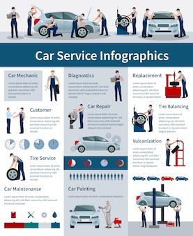 Servicio de reparación de automóviles infografía.