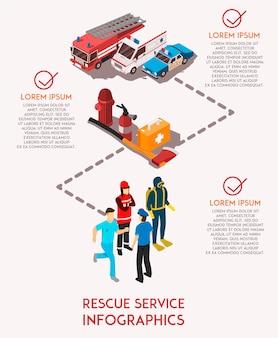 Servicio de rescate infograhics