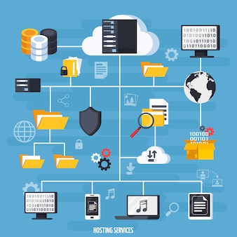 Servicios de alojamiento y diagrama de flujo de base de datos