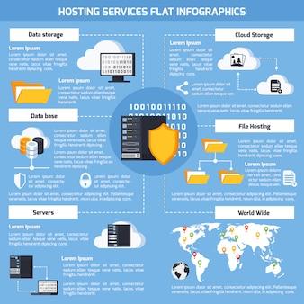 Servicios de alojamiento infográfico conjunto