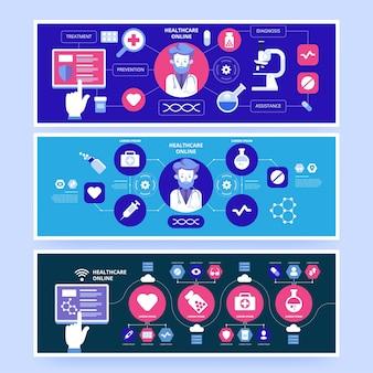 Servicios médicos en línea de atención médica