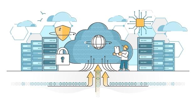 Servidores del centro de datos para el concepto de esquema de servicio de almacenamiento y alojamiento en la nube. tecnología de base de datos de información con ilustración de cifrado y copia de seguridad segura. sistema global de carga de archivos de internet.