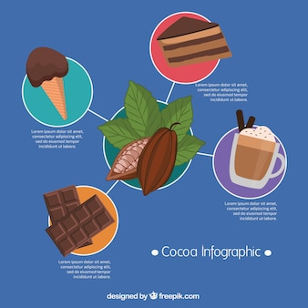 Set de deliciosos productos de chocolate