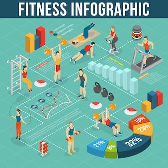 Set de infografía de fitness
