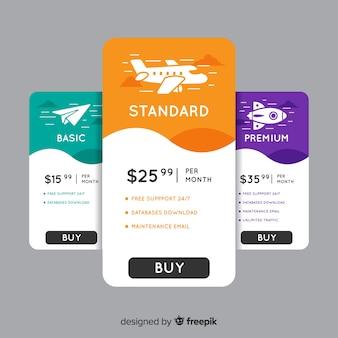 Set de lista de precios