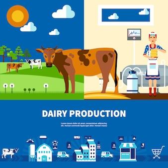 Set de producción de lácteos