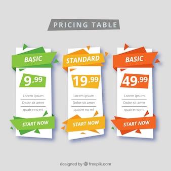 Set de tabla de precios