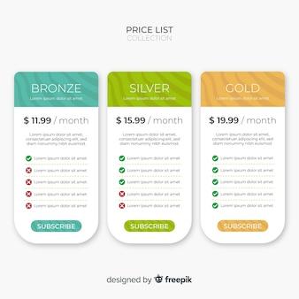 Set de tablas de precios