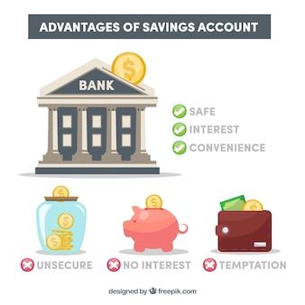 Set de ventajas de una cuenta de ahorro