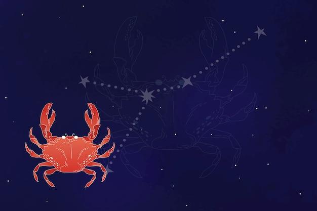 Signo astrológico de cáncer