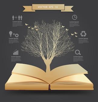 Silueta de árbol en libro, diseño de plantilla moderna de ilustración vectorial