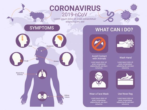 Silueta del cuerpo humano con síntomas, consejos de prevención y evitar animales
