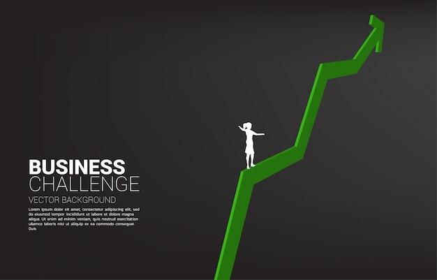 Silueta de la empresaria caminando sobre la cuerda a pie hasta el gráfico de línea de crecimiento. concepto de riesgo empresarial y trayectoria profesional